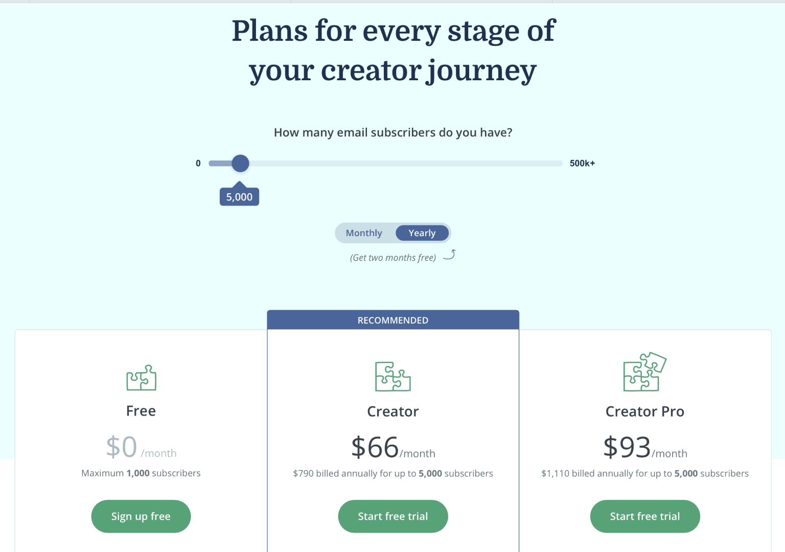 WordPress CRM Plugin   ConvertKit Annual Pricing for up to 5K subscribers