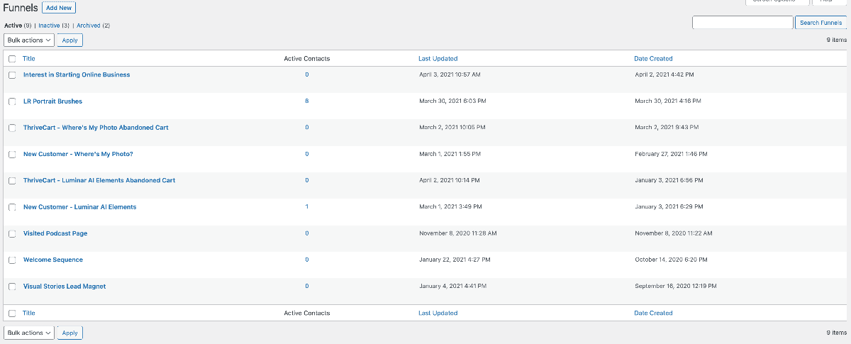Groundhogg CRM User Interface listing Funnels