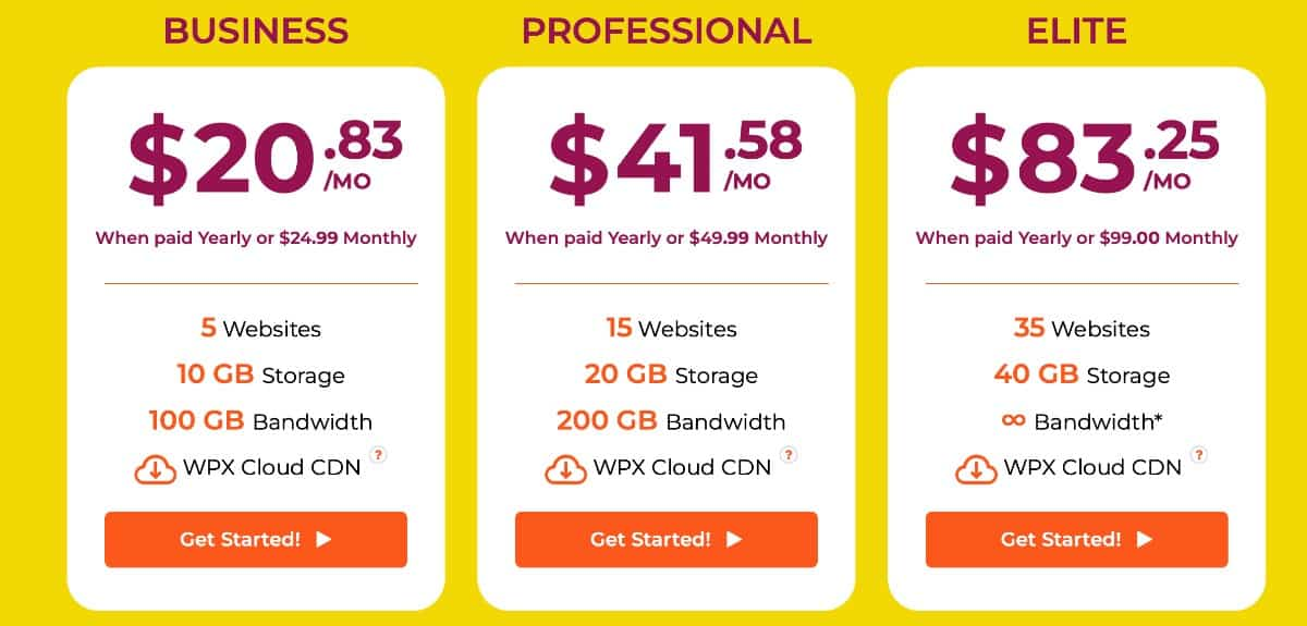 WPX Hosting Review | Plans and Prices