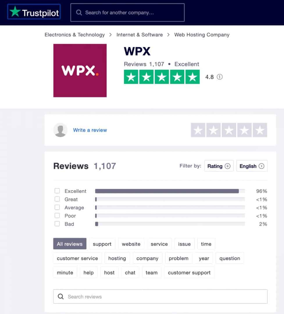 WPX Hosting Review - Trustpilot rating